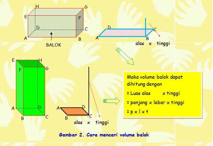Mencari Volume Balok