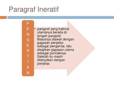 Contoh Paragraf Ineratif