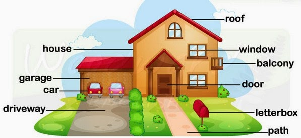 Peralatan Rumah dalam Bahasa Inggris
