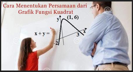 Cara Menentukan Persamaan dari Grafik Fungsi Kuadrat