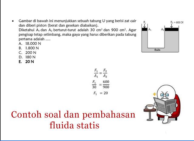 Contoh soal dan pembahasan fluida statis