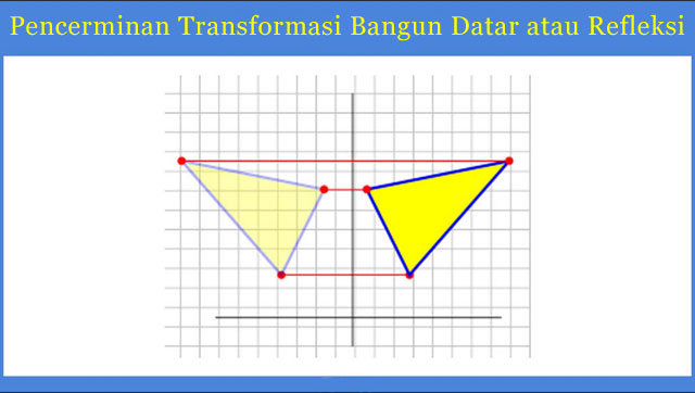 Pencerminan Transformasi Bangun Datar atau Refleksi