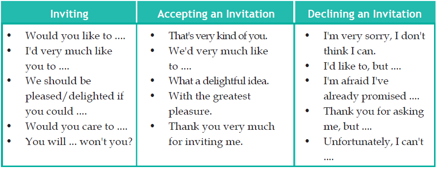 Dialog Expressing Invitation