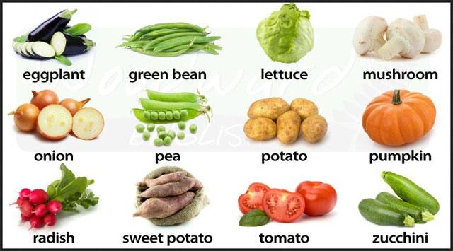 Nama Sayuran Bumbu Dapur dan Rempah-rempah dalam Bahasa Inggris